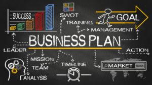 Étude de marchéet business plan